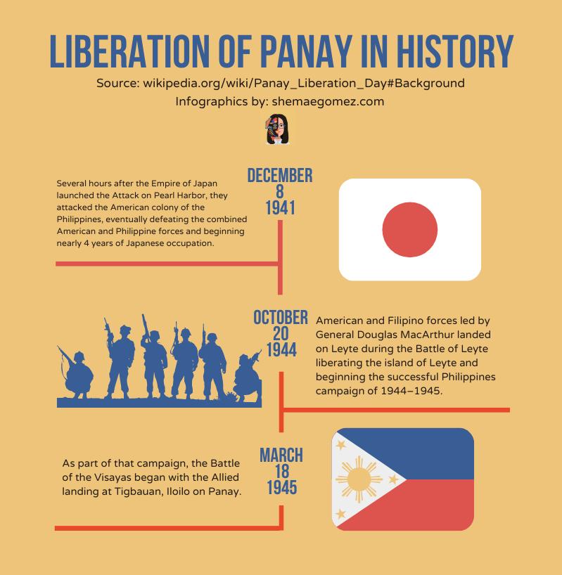 panay liberation