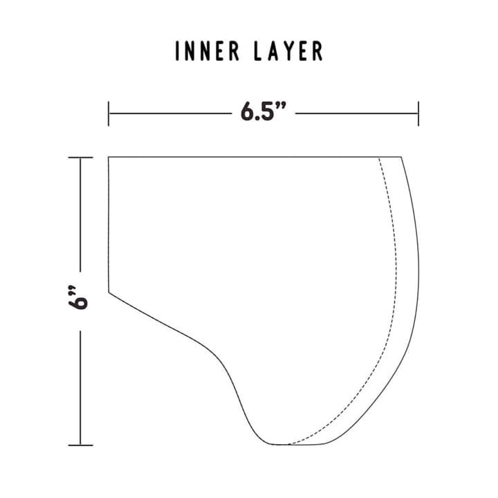 Inner Layer