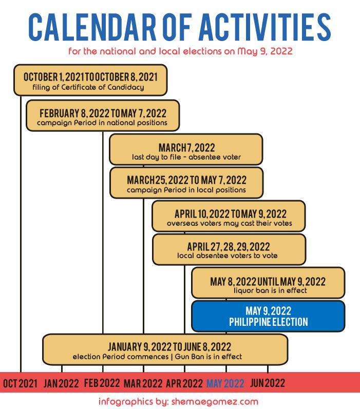 Election Calendar 2022.Election 2022 Calendar Of Activities Iloilo Blogger