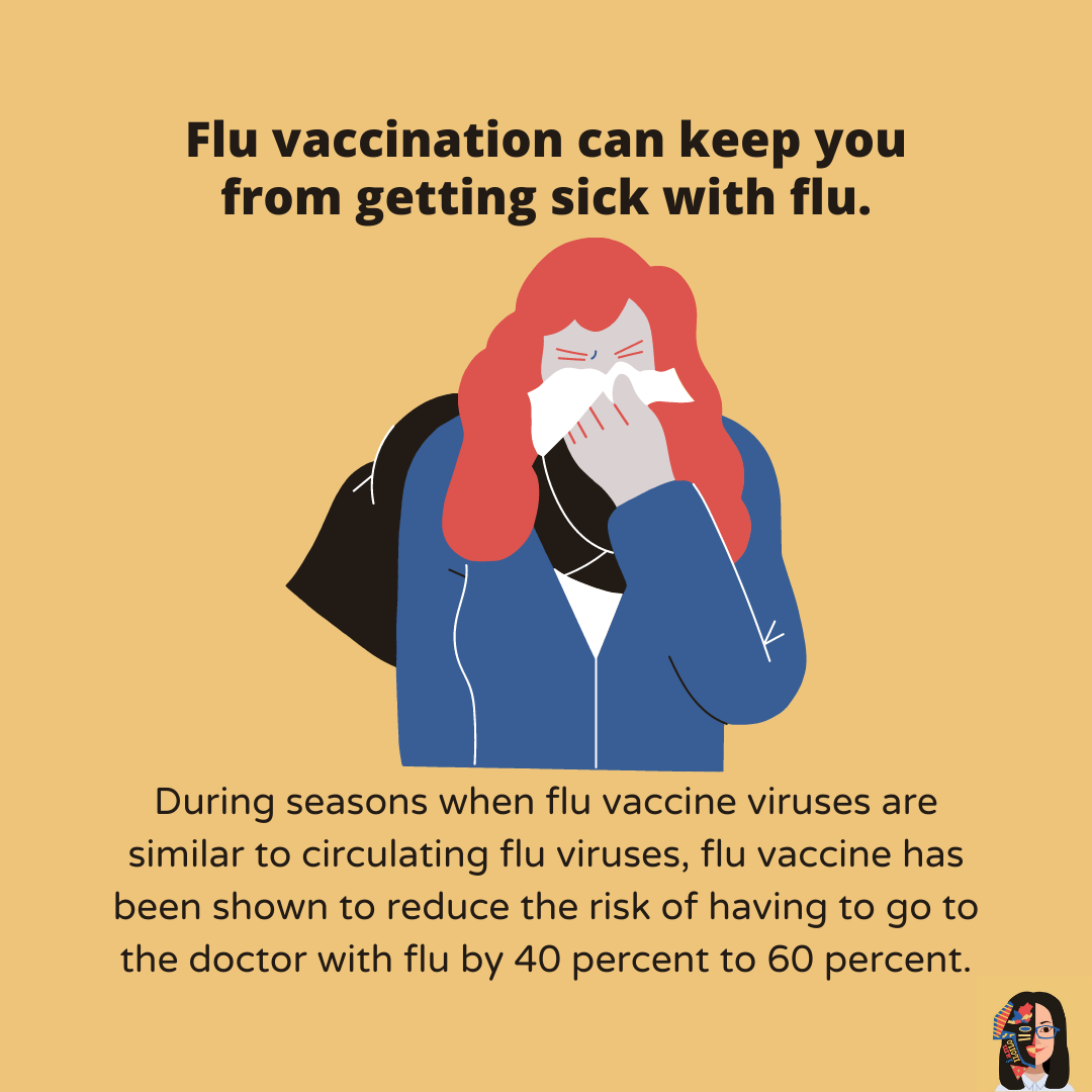 What are the benefits of flu vaccination 2