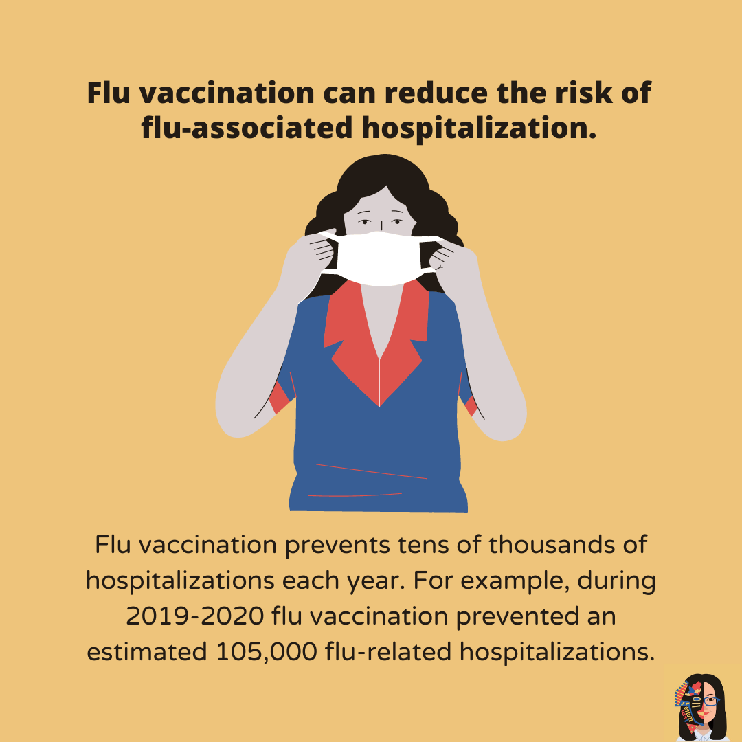 What are the benefits of flu vaccination 4