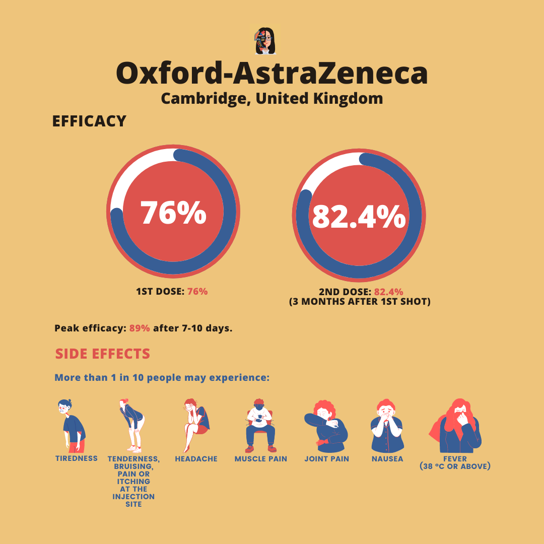 astrazeneca efficacy and side effects