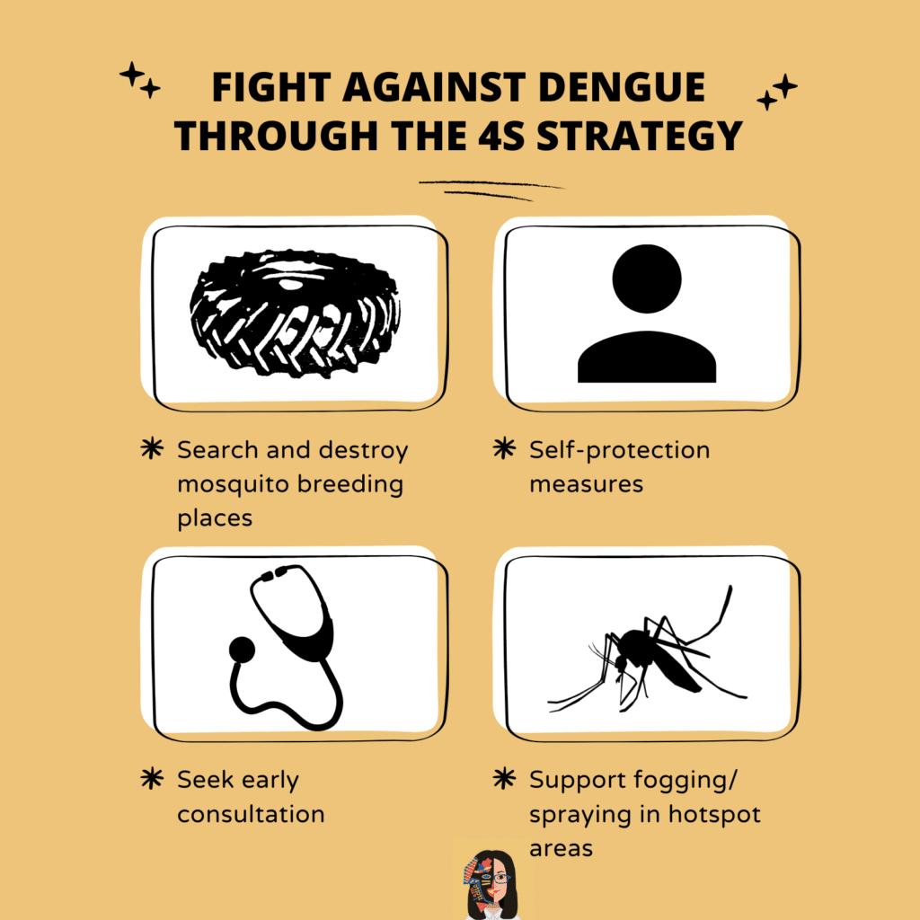 fight against dengue