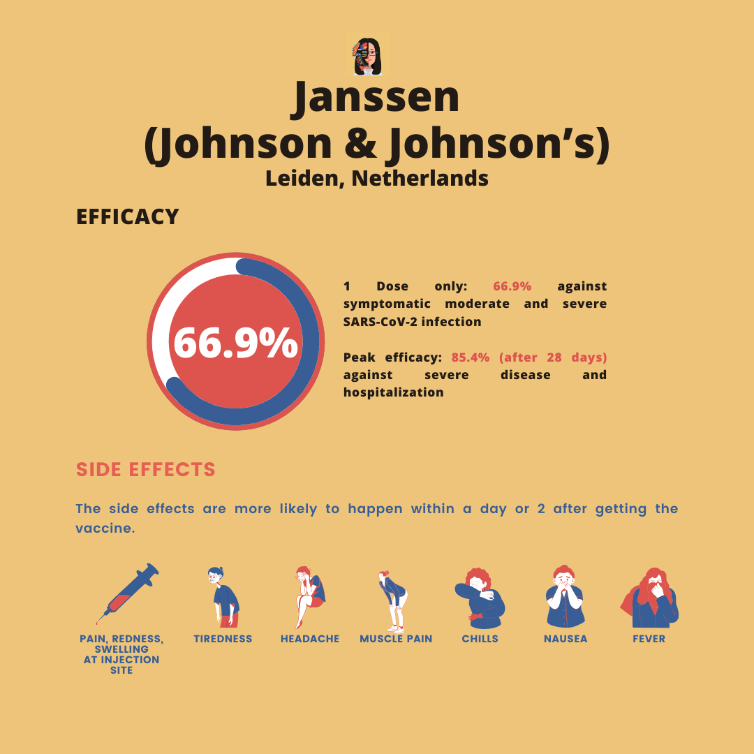 janssen efficacy and side effects